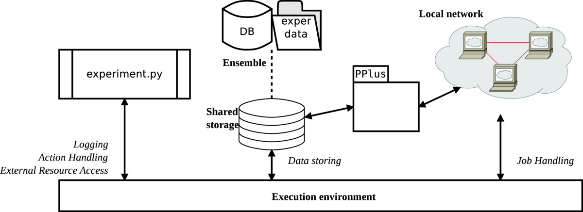 https://static-content.springer.com/image/art%3A10.1186%2F1751-0473-8-2/MediaObjects/13029_2012_Article_82_Fig4_HTML.jpg