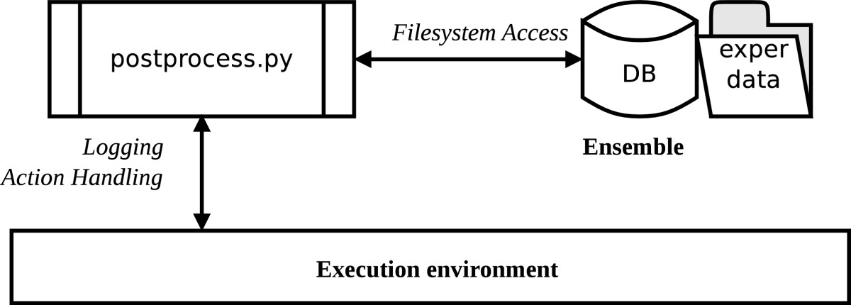 https://static-content.springer.com/image/art%3A10.1186%2F1751-0473-8-2/MediaObjects/13029_2012_Article_82_Fig5_HTML.jpg