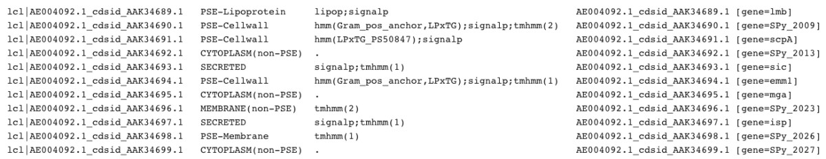https://static-content.springer.com/image/art%3A10.1186%2F1751-0473-8-9/MediaObjects/13029_2012_Article_90_Fig2_HTML.jpg
