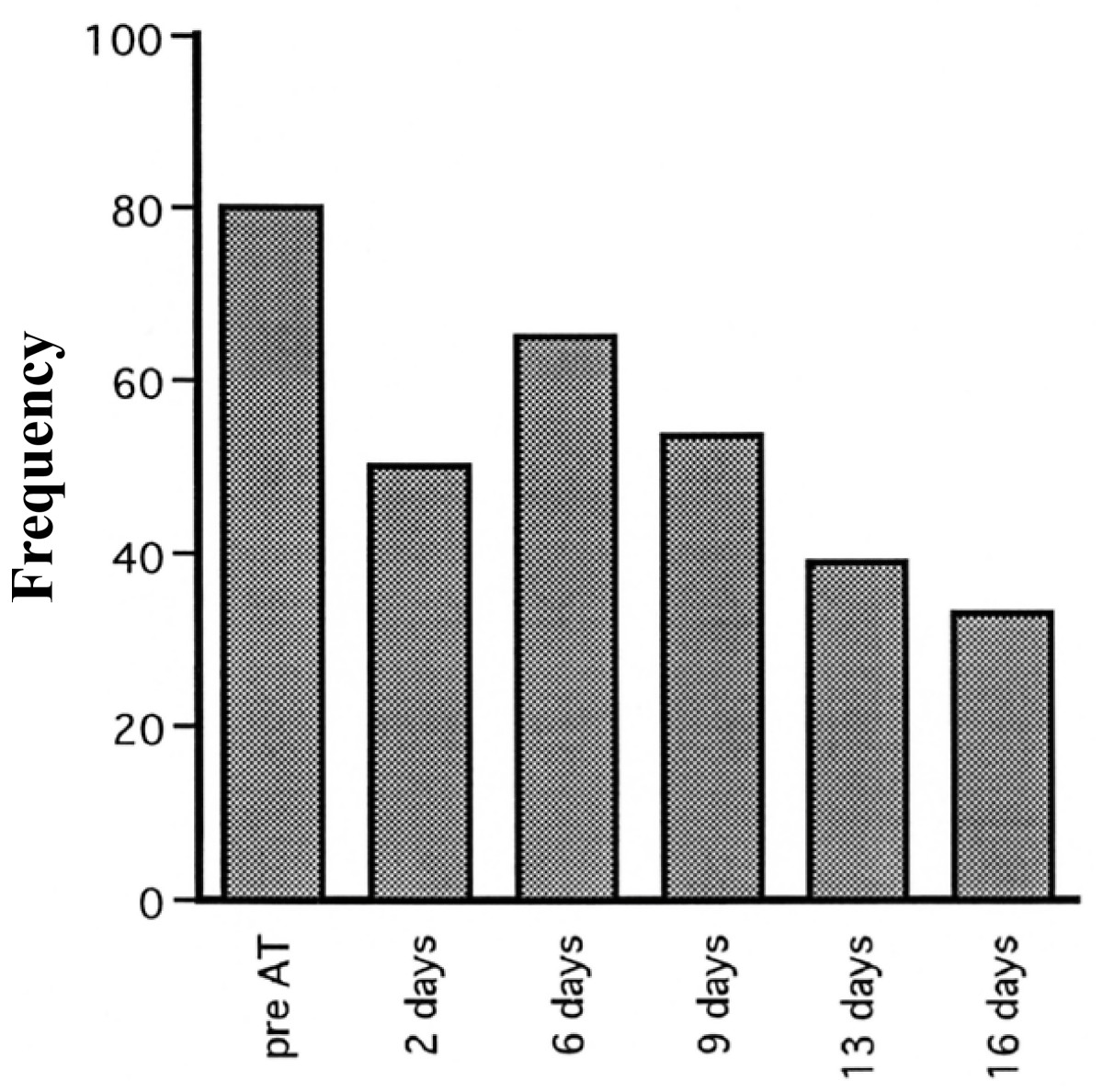 https://static-content.springer.com/image/art%3A10.1186%2F1751-0759-1-18/MediaObjects/13030_2007_Article_18_Fig3_HTML.jpg