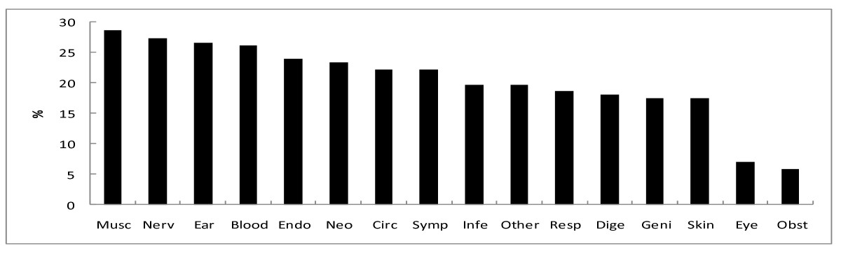 https://static-content.springer.com/image/art%3A10.1186%2F1751-0759-3-10/MediaObjects/13030_2009_Article_58_Fig2_HTML.jpg
