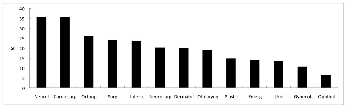 https://static-content.springer.com/image/art%3A10.1186%2F1751-0759-3-10/MediaObjects/13030_2009_Article_58_Fig3_HTML.jpg