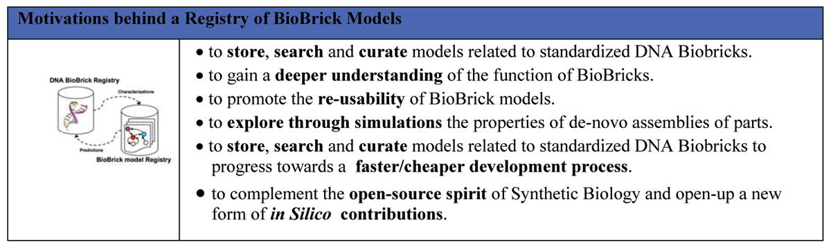 https://static-content.springer.com/image/art%3A10.1186%2F1752-0509-1-S1-P79/MediaObjects/12918_2007_Article_152_Fig1_HTML.jpg