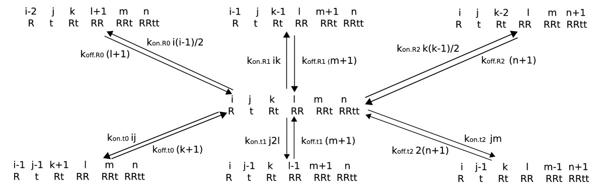 https://static-content.springer.com/image/art%3A10.1186%2F1752-0509-2-15/MediaObjects/12918_2007_Article_172_Fig1_HTML.jpg