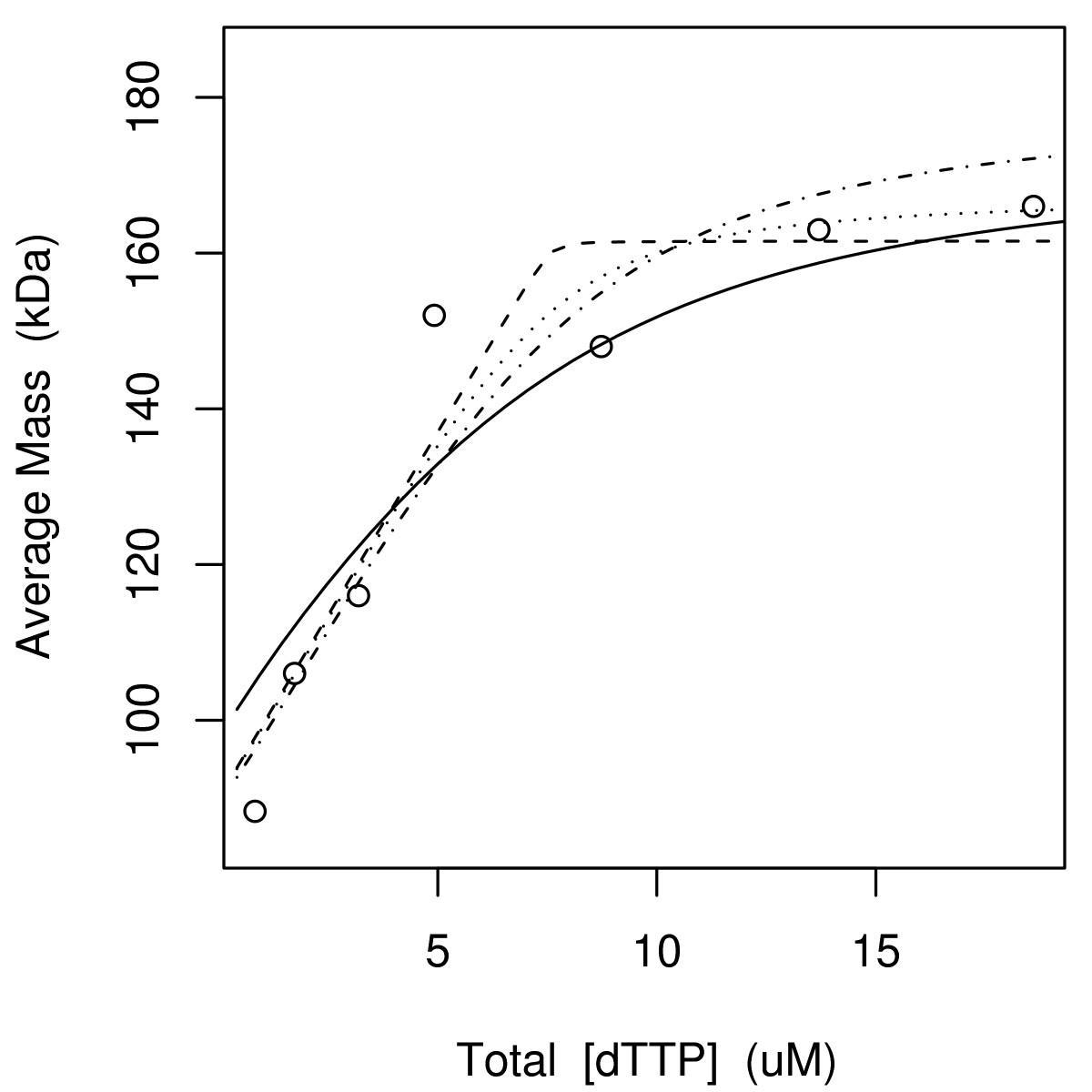https://static-content.springer.com/image/art%3A10.1186%2F1752-0509-2-15/MediaObjects/12918_2007_Article_172_Fig4_HTML.jpg