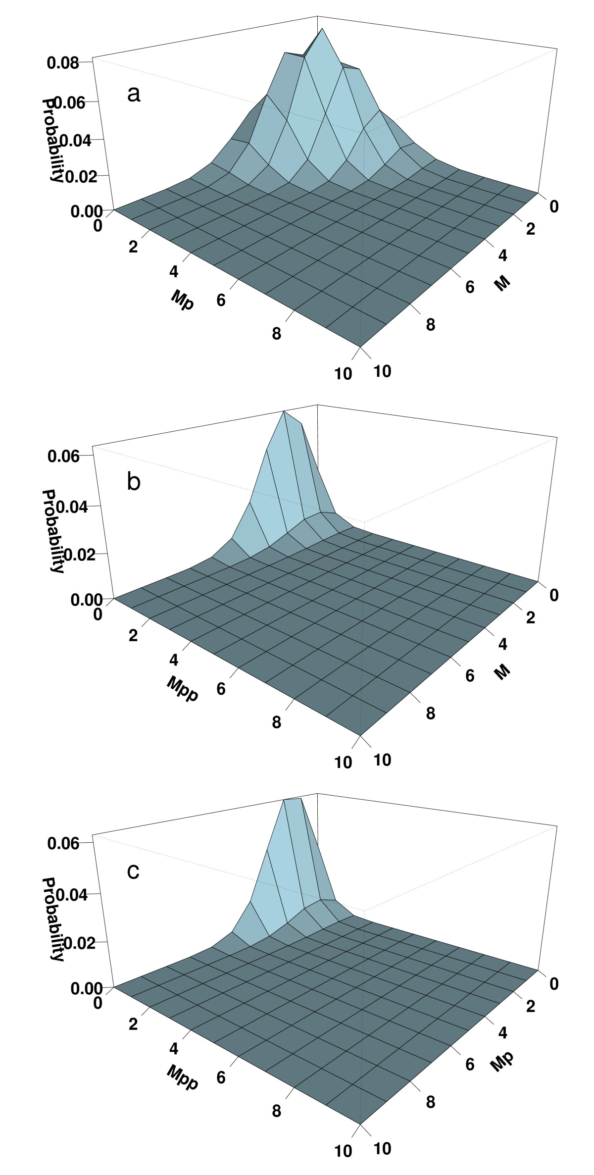 https://static-content.springer.com/image/art%3A10.1186%2F1752-0509-2-30/MediaObjects/12918_2008_Article_187_Fig7_HTML.jpg
