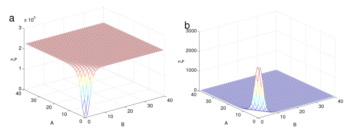 https://static-content.springer.com/image/art%3A10.1186%2F1752-0509-2-42/MediaObjects/12918_2007_Article_199_Fig4_HTML.jpg