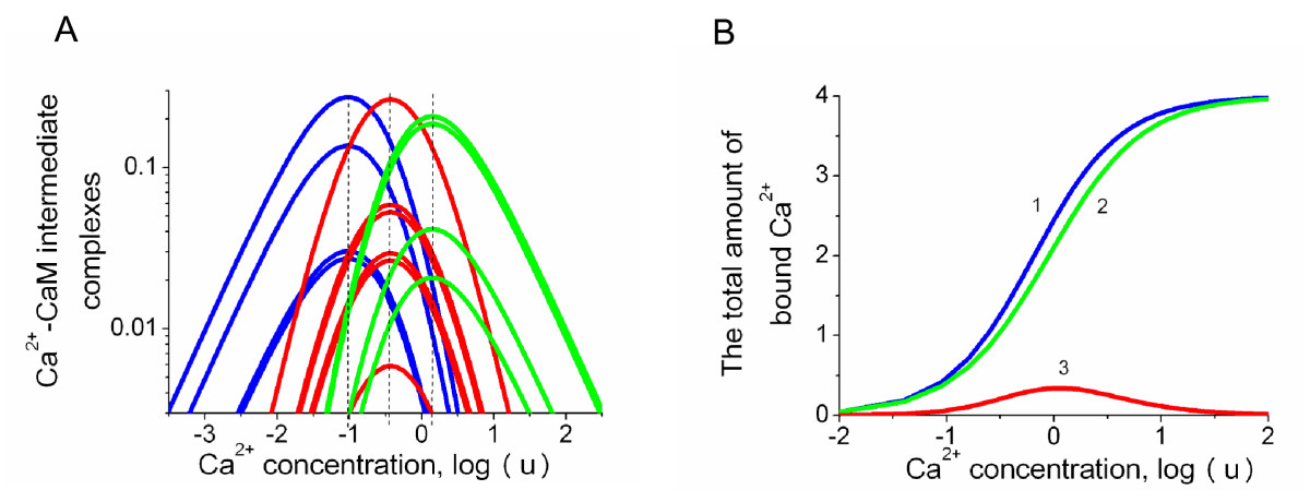 https://static-content.springer.com/image/art%3A10.1186%2F1752-0509-2-48/MediaObjects/12918_2007_Article_205_Fig5_HTML.jpg