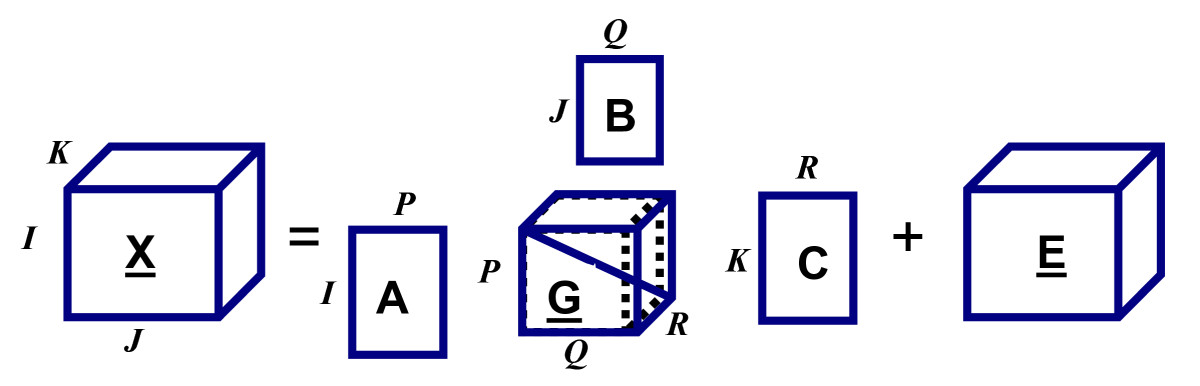 https://static-content.springer.com/image/art%3A10.1186%2F1752-0509-2-63/MediaObjects/12918_2008_Article_220_Fig4_HTML.jpg