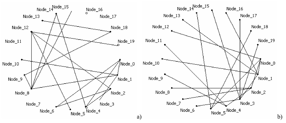 https://static-content.springer.com/image/art%3A10.1186%2F1752-0509-2-8/MediaObjects/12918_2007_Article_165_Fig1_HTML.jpg