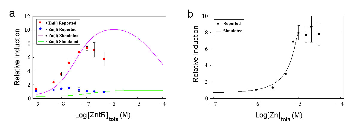 https://static-content.springer.com/image/art%3A10.1186%2F1752-0509-2-89/MediaObjects/12918_2008_Article_246_Fig5_HTML.jpg