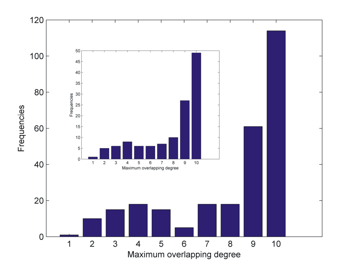 https://static-content.springer.com/image/art%3A10.1186%2F1752-0509-2-93/MediaObjects/12918_2008_Article_250_Fig3_HTML.jpg