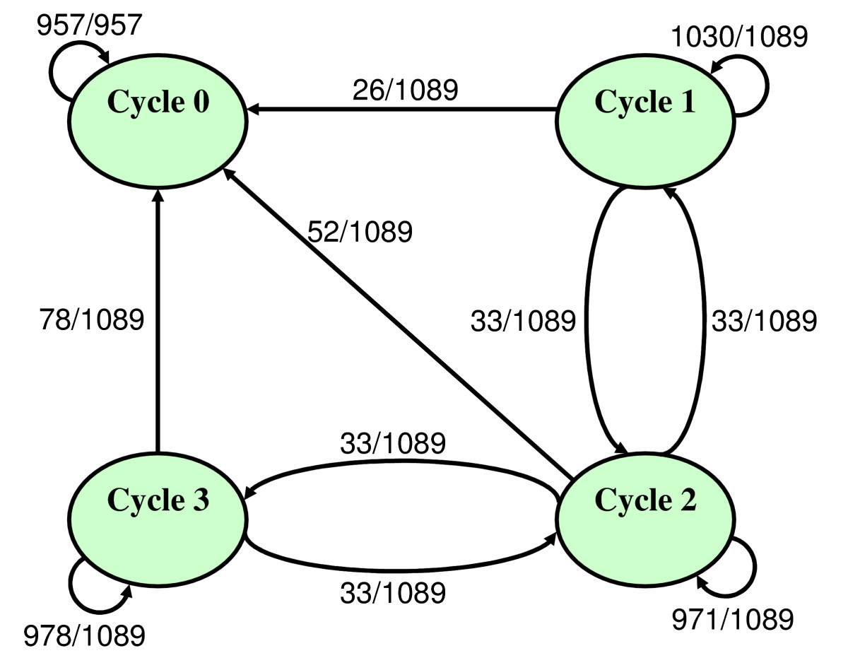 https://static-content.springer.com/image/art%3A10.1186%2F1752-0509-2-99/MediaObjects/12918_2008_Article_256_Fig5_HTML.jpg