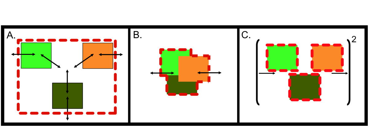 https://static-content.springer.com/image/art%3A10.1186%2F1752-0509-3-114/MediaObjects/12918_2009_Article_382_Fig2_HTML.jpg