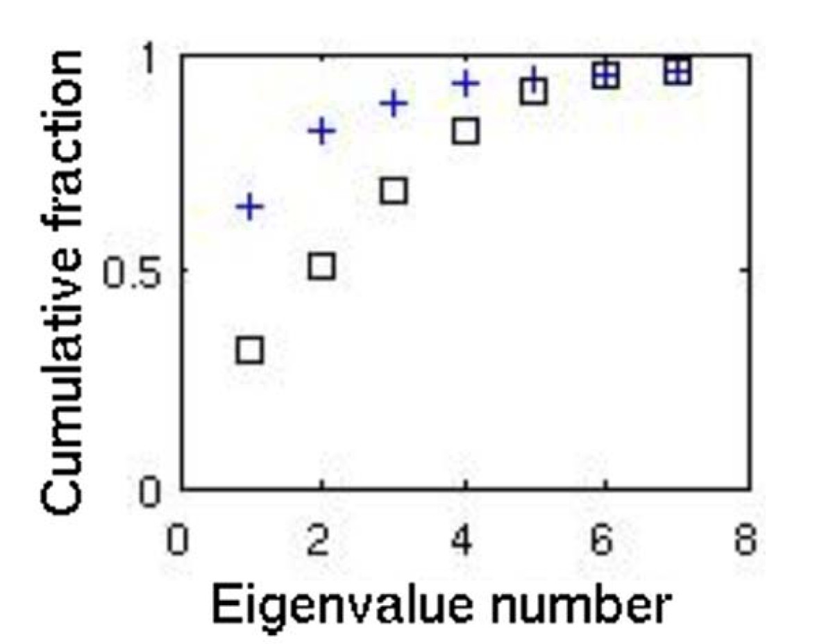 https://static-content.springer.com/image/art%3A10.1186%2F1752-0509-3-30/MediaObjects/12918_2008_Article_298_Fig2_HTML.jpg