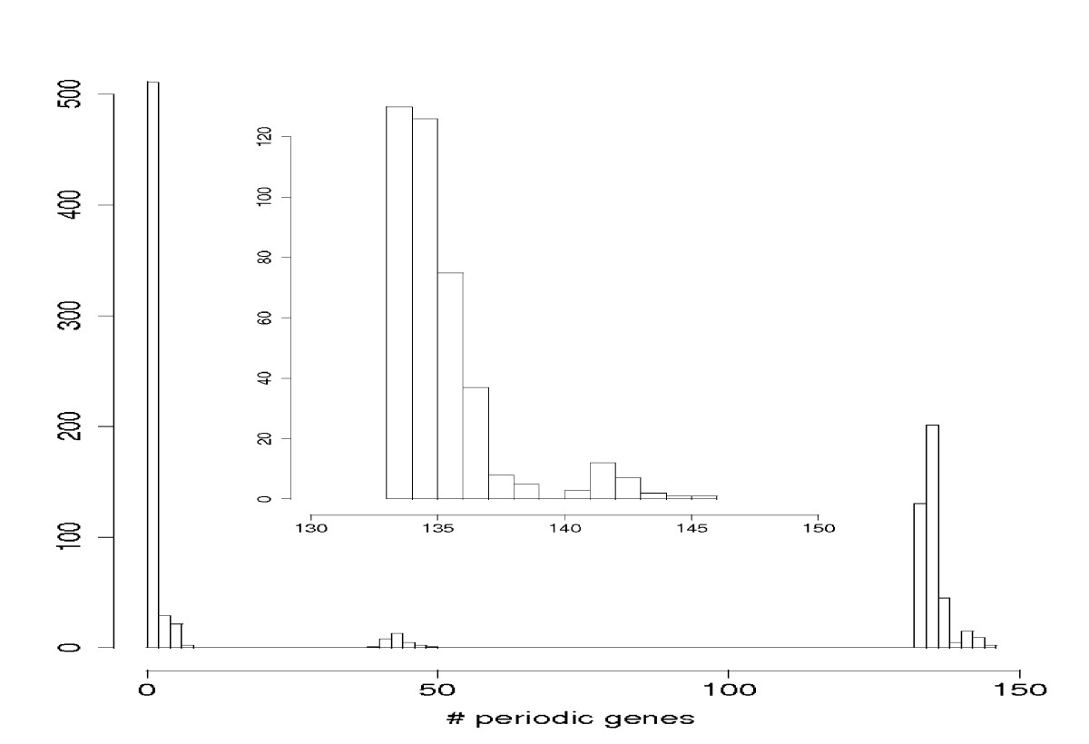 https://static-content.springer.com/image/art%3A10.1186%2F1752-0509-3-76/MediaObjects/12918_2009_Article_344_Fig5_HTML.jpg