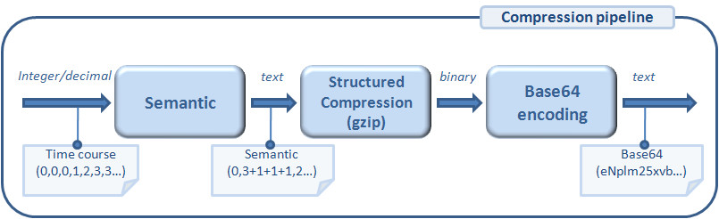 https://static-content.springer.com/image/art%3A10.1186%2F1752-0509-4-1/MediaObjects/12918_2009_Article_390_Fig5_HTML.jpg