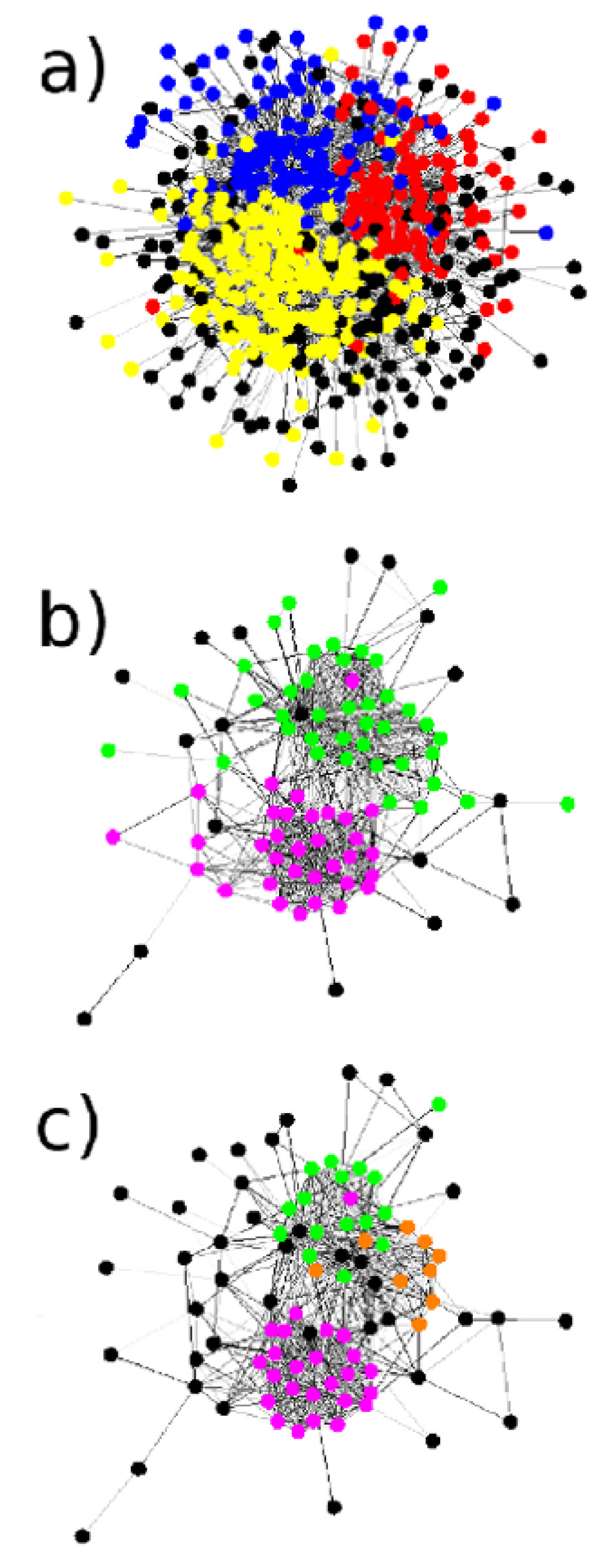 https://static-content.springer.com/image/art%3A10.1186%2F1752-0509-4-100/MediaObjects/12918_2010_Article_489_Fig4_HTML.jpg