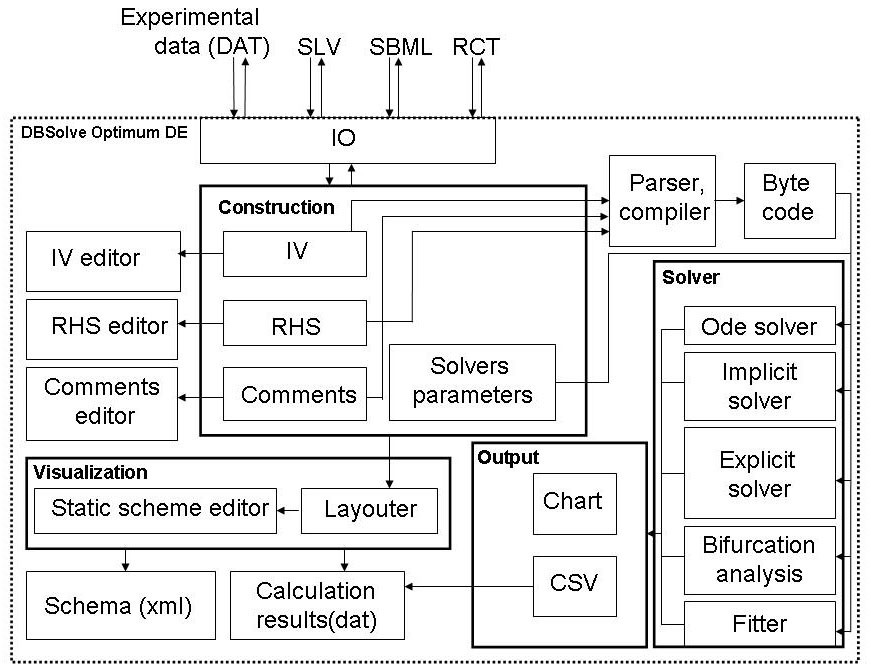 https://static-content.springer.com/image/art%3A10.1186%2F1752-0509-4-109/MediaObjects/12918_2009_Article_498_Fig1_HTML.jpg