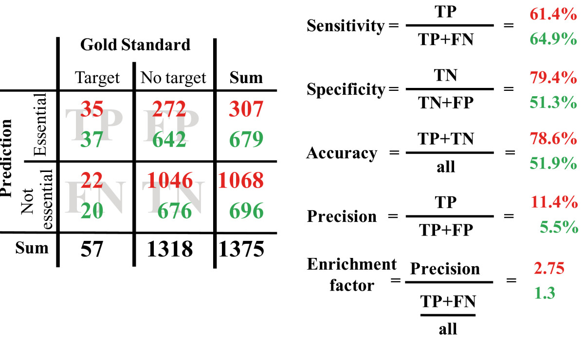 https://static-content.springer.com/image/art%3A10.1186%2F1752-0509-4-120/MediaObjects/12918_2009_Article_509_Fig3_HTML.jpg