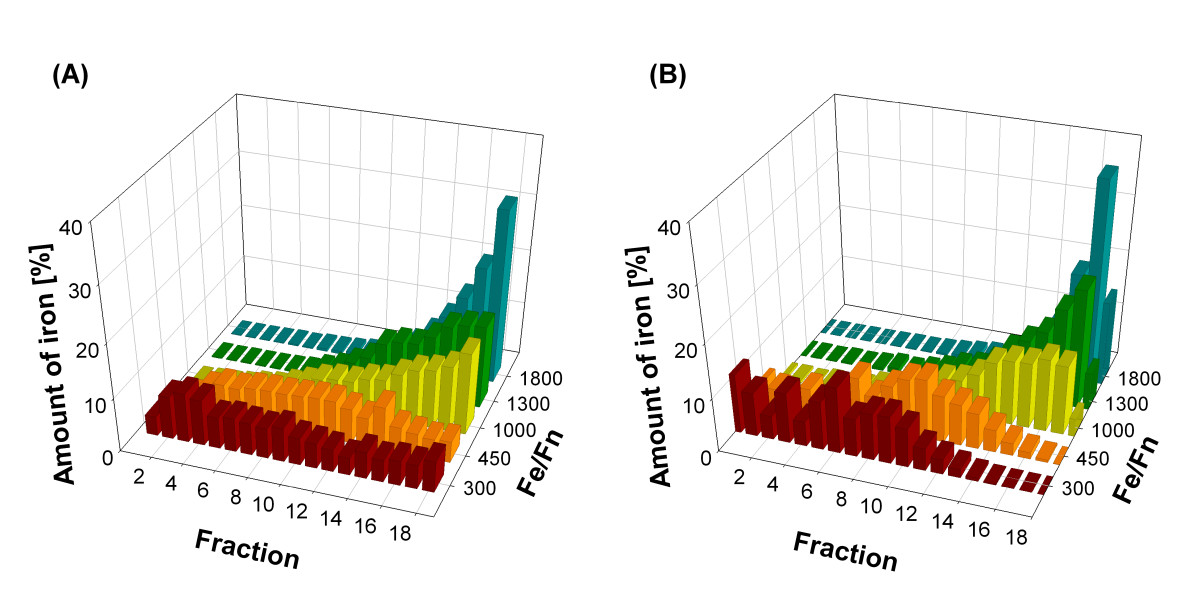 https://static-content.springer.com/image/art%3A10.1186%2F1752-0509-4-147/MediaObjects/12918_2010_Article_558_Fig2_HTML.jpg