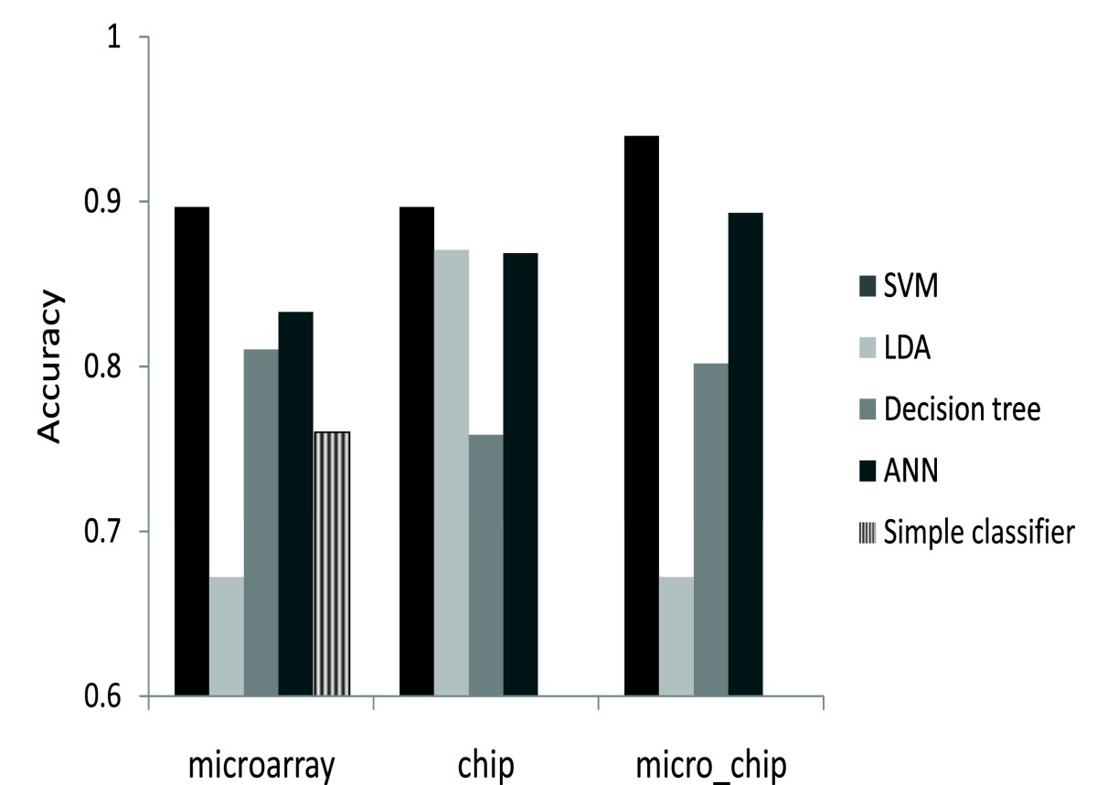 https://static-content.springer.com/image/art%3A10.1186%2F1752-0509-4-173/MediaObjects/12918_2010_Article_584_Fig2_HTML.jpg