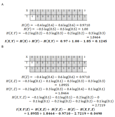 https://static-content.springer.com/image/art%3A10.1186%2F1752-0509-4-S1-S7/MediaObjects/12918_2010_Article_529_Fig7_HTML.jpg