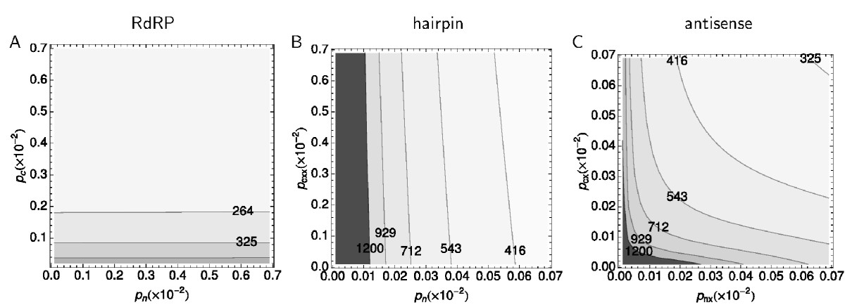 https://static-content.springer.com/image/art%3A10.1186%2F1752-0509-5-104/MediaObjects/12918_2011_Article_718_Fig3_HTML.jpg