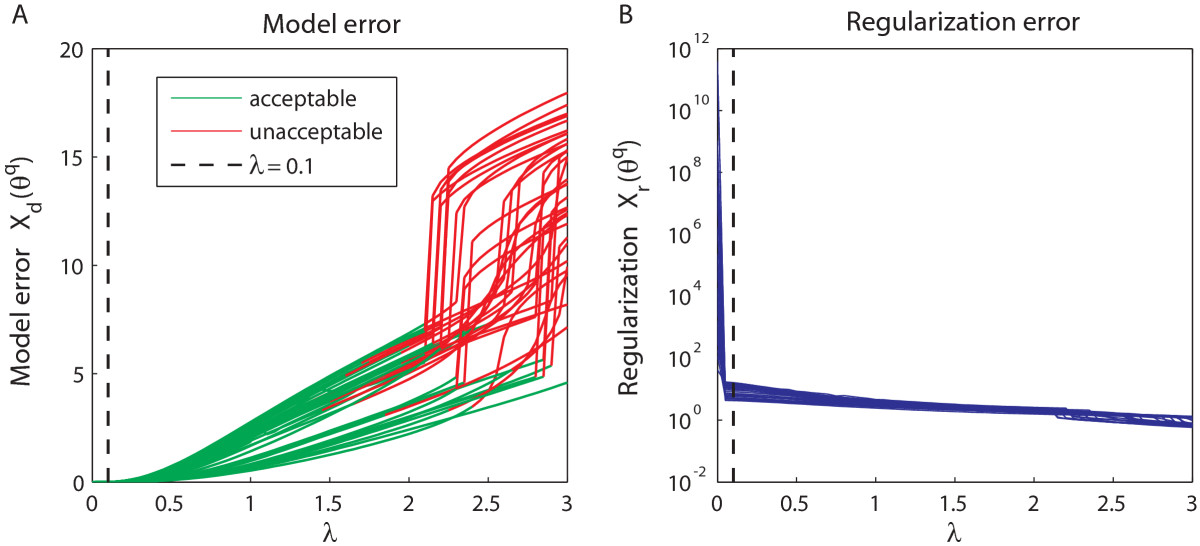 https://static-content.springer.com/image/art%3A10.1186%2F1752-0509-5-174/MediaObjects/12918_2011_Article_807_Fig4_HTML.jpg