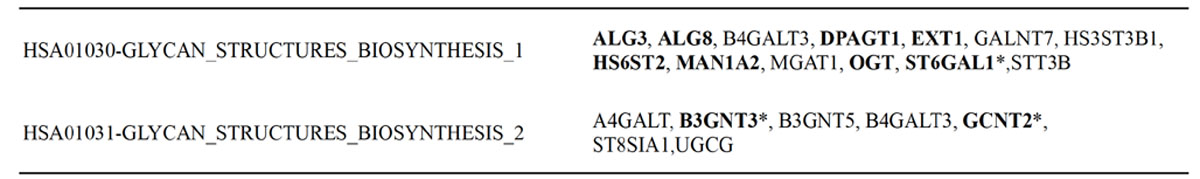 https://static-content.springer.com/image/art%3A10.1186%2F1752-0509-5-S1-S17/MediaObjects/12918_2011_Article_684_Fig4_HTML.jpg