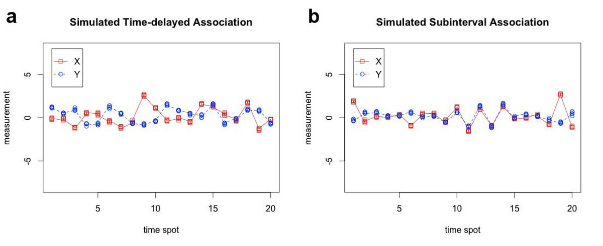 https://static-content.springer.com/image/art%3A10.1186%2F1752-0509-5-S2-S15/MediaObjects/12918_2011_Article_805_Fig1_HTML.jpg