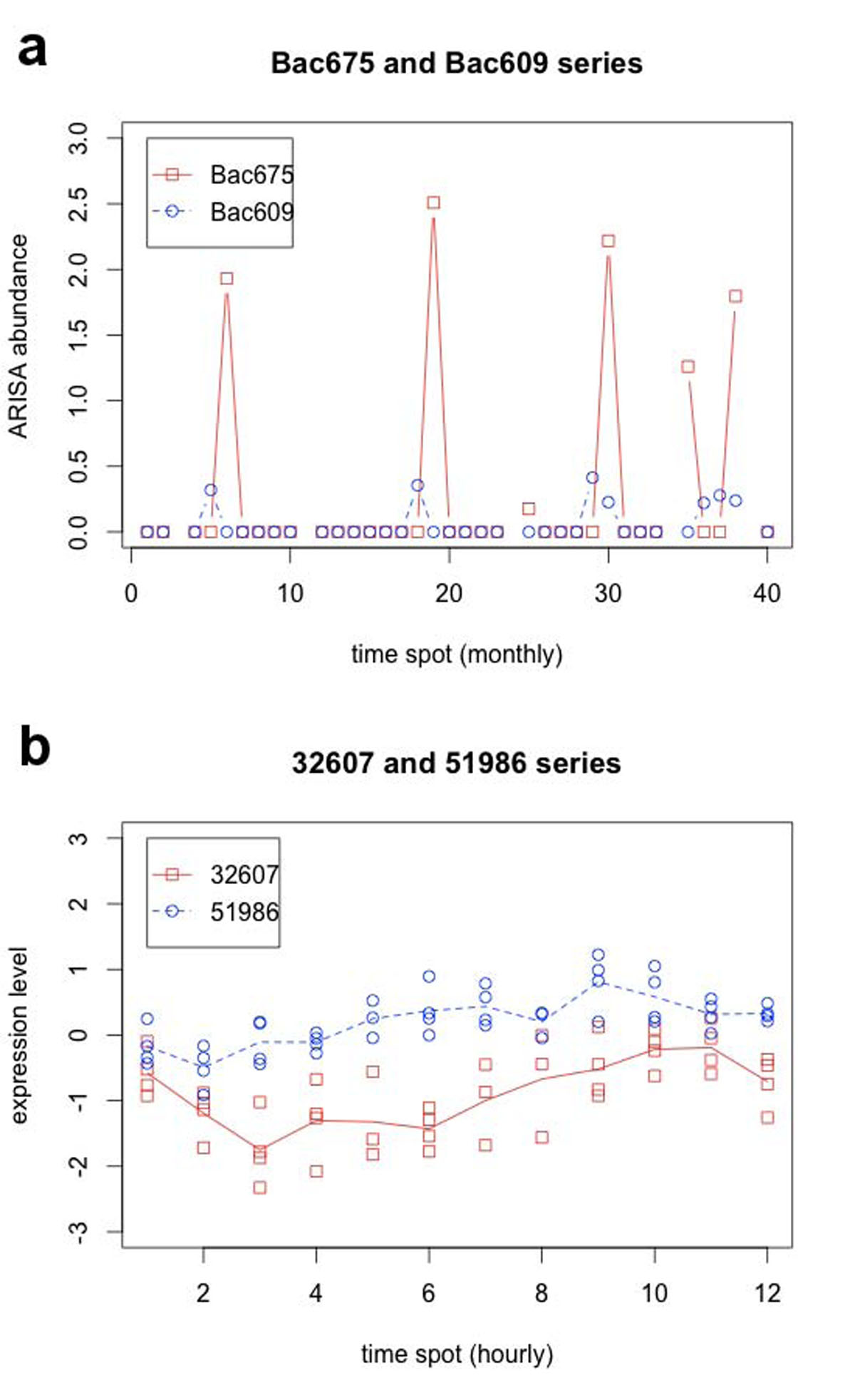 https://static-content.springer.com/image/art%3A10.1186%2F1752-0509-5-S2-S15/MediaObjects/12918_2011_Article_805_Fig4_HTML.jpg