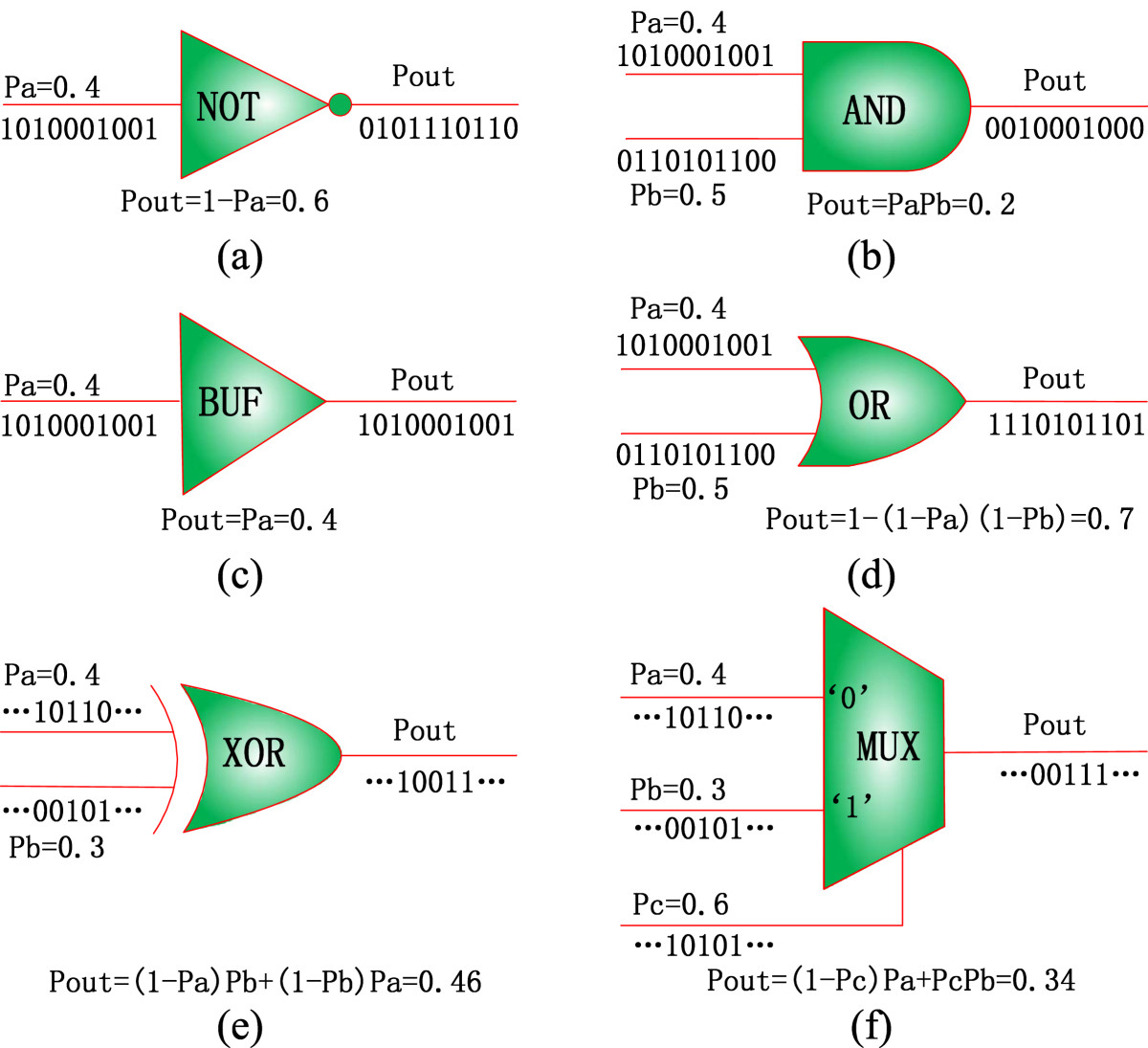 https://static-content.springer.com/image/art%3A10.1186%2F1752-0509-6-113/MediaObjects/12918_2012_Article_1016_Fig1_HTML.jpg