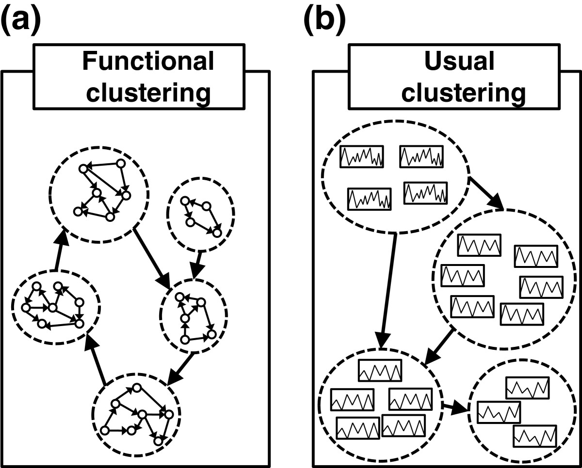 https://static-content.springer.com/image/art%3A10.1186%2F1752-0509-6-137/MediaObjects/12918_2011_Article_1043_Fig1_HTML.jpg