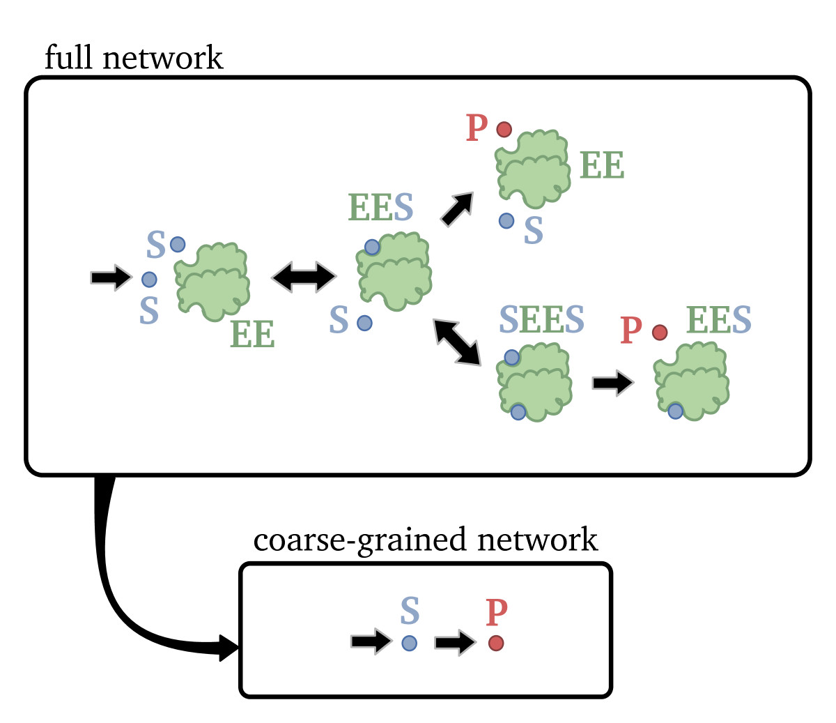 https://static-content.springer.com/image/art%3A10.1186%2F1752-0509-6-39/MediaObjects/12918_2011_Article_1013_Fig3_HTML.jpg