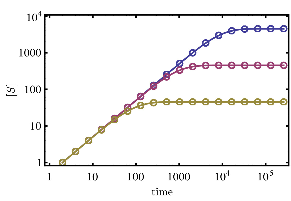 https://static-content.springer.com/image/art%3A10.1186%2F1752-0509-6-39/MediaObjects/12918_2011_Article_1013_Fig5_HTML.jpg