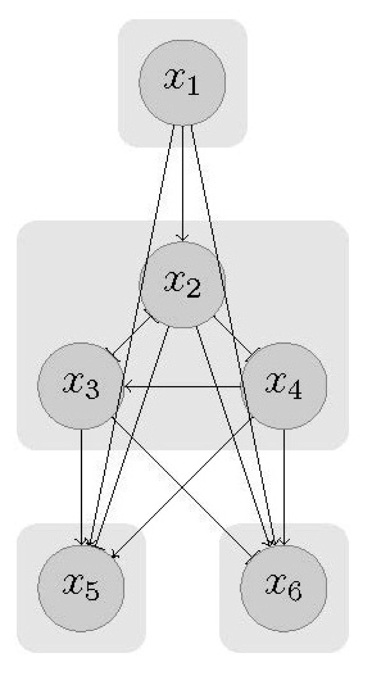 https://static-content.springer.com/image/art%3A10.1186%2F1752-0509-6-57/MediaObjects/12918_2011_Article_912_Fig4_HTML.jpg