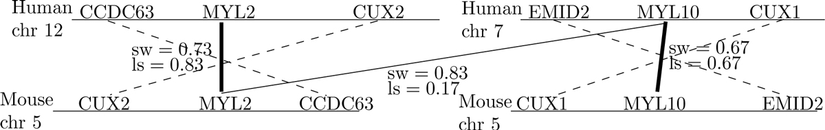 https://static-content.springer.com/image/art%3A10.1186%2F1752-0509-6-S1-S22/MediaObjects/12918_2012_Article_891_Fig10_HTML.jpg