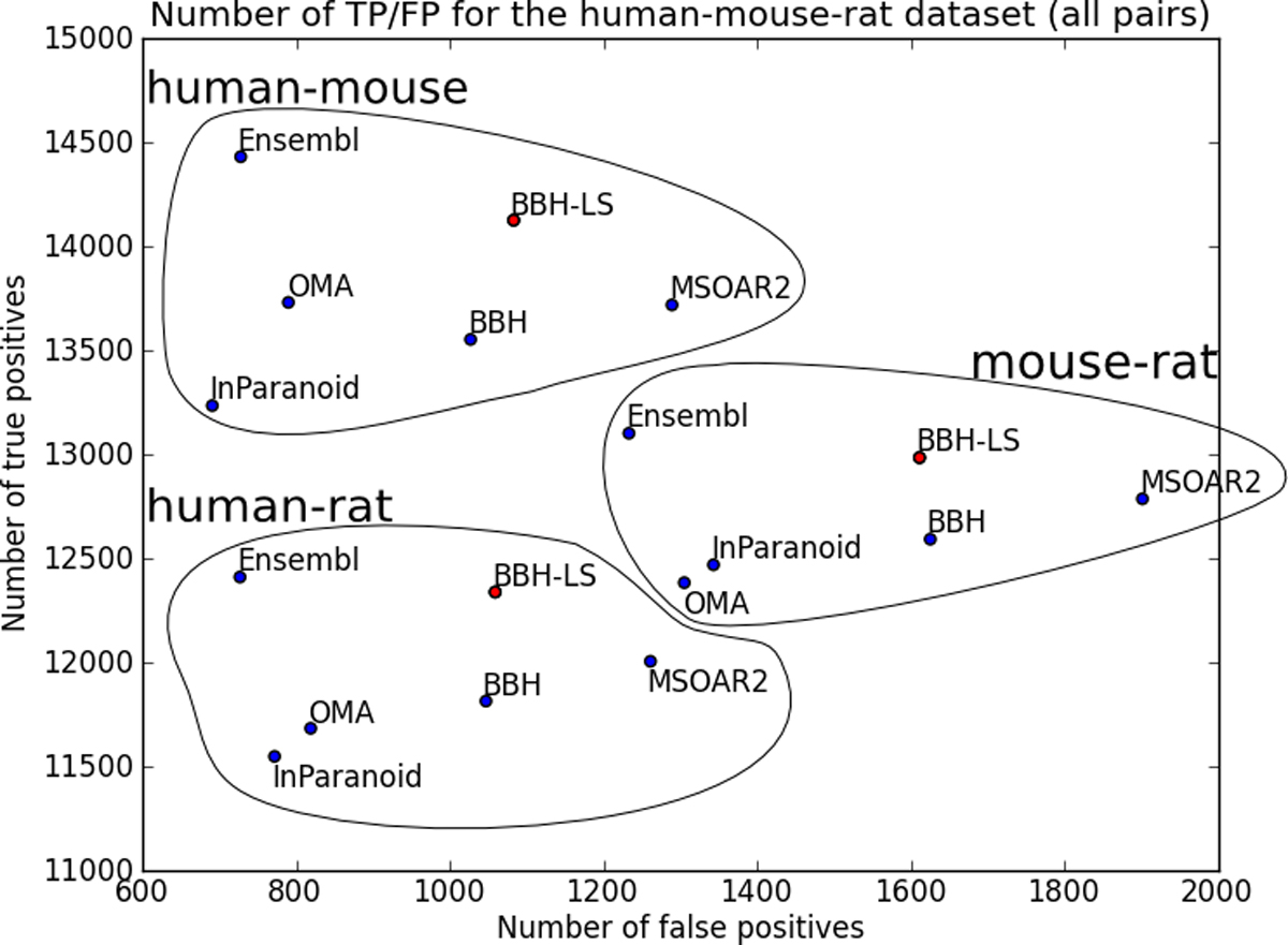 https://static-content.springer.com/image/art%3A10.1186%2F1752-0509-6-S1-S22/MediaObjects/12918_2012_Article_891_Fig9_HTML.jpg