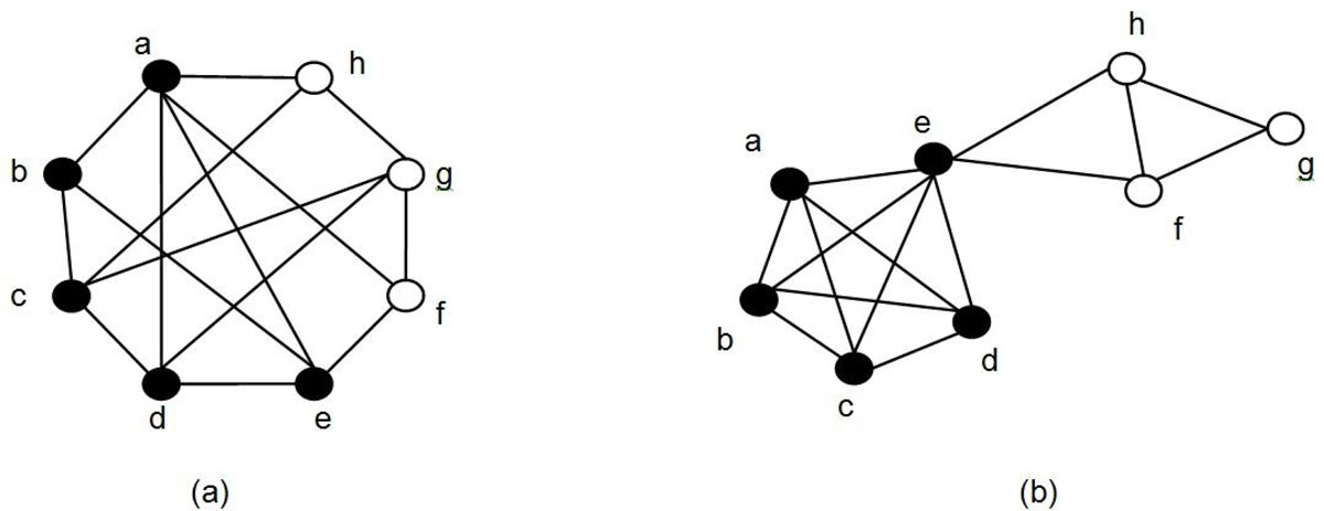 https://static-content.springer.com/image/art%3A10.1186%2F1752-0509-6-S3-S4/MediaObjects/12918_2012_Article_990_Fig1_HTML.jpg