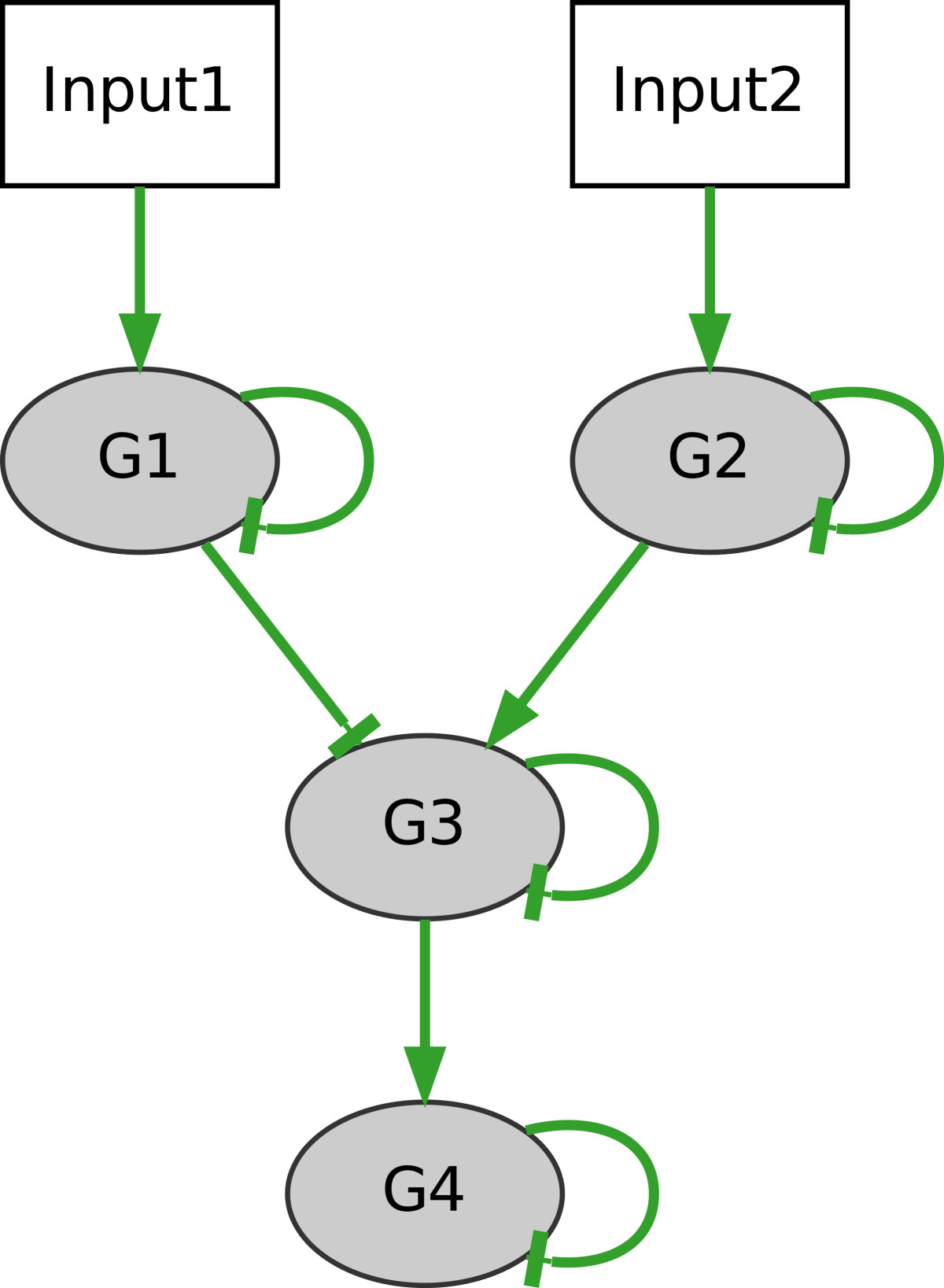 https://static-content.springer.com/image/art%3A10.1186%2F1752-0509-7-1/MediaObjects/12918_2012_Article_1058_Fig6_HTML.jpg