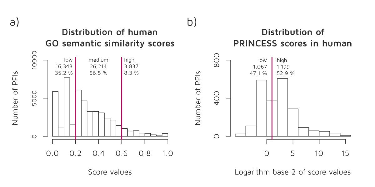 https://static-content.springer.com/image/art%3A10.1186%2F1752-0509-7-7/MediaObjects/12918_2012_Article_1055_Fig3_HTML.jpg