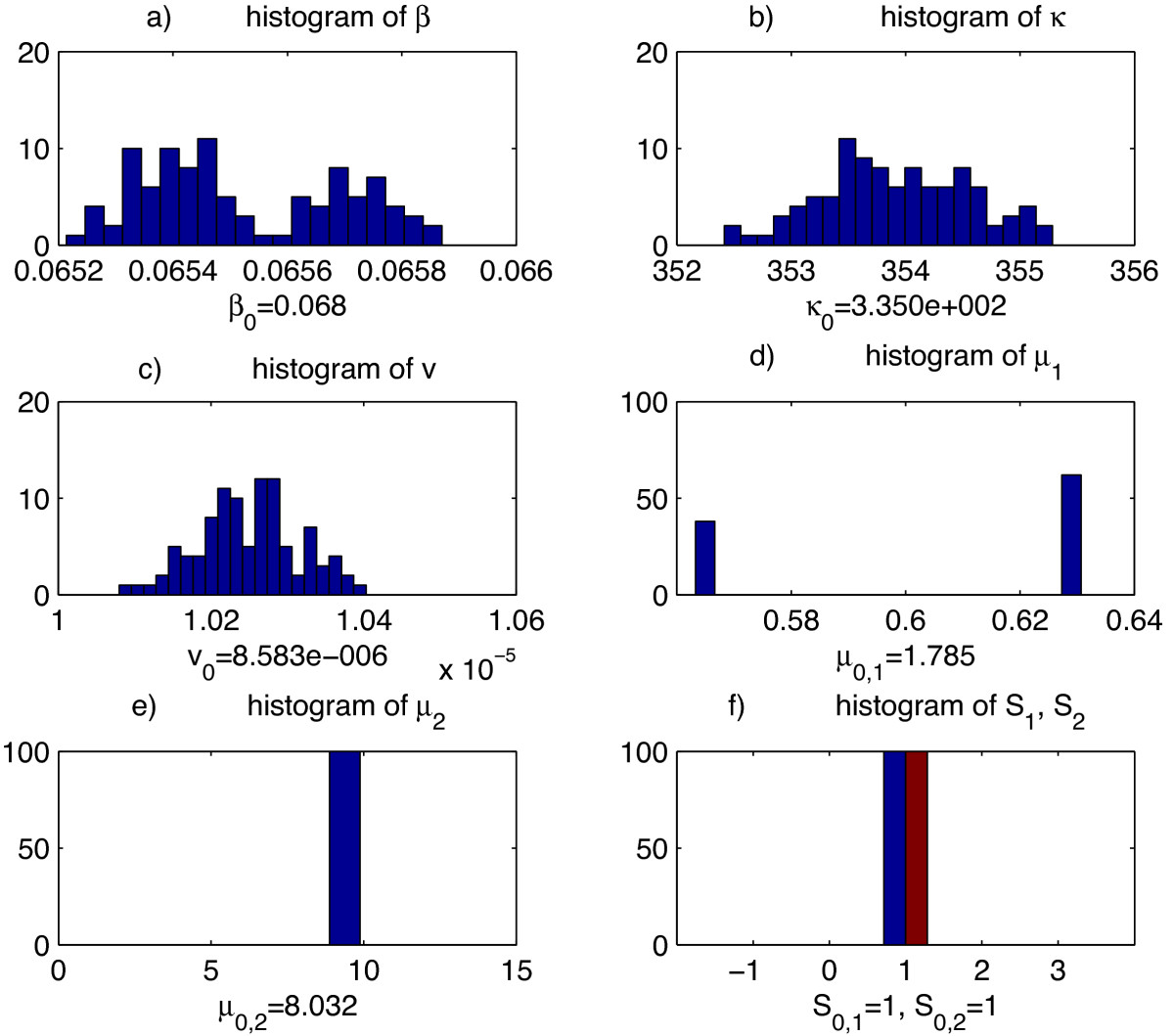 https://static-content.springer.com/image/art%3A10.1186%2F1752-0509-8-19/MediaObjects/12918_2013_Article_1286_Fig6_HTML.jpg