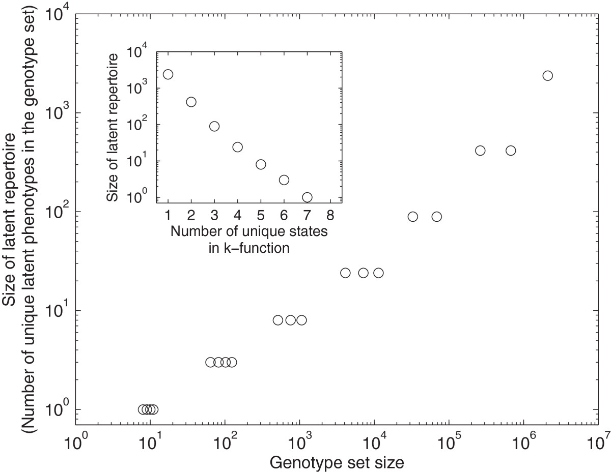 https://static-content.springer.com/image/art%3A10.1186%2F1752-0509-8-64/MediaObjects/12918_2014_Article_1331_Fig3_HTML.jpg