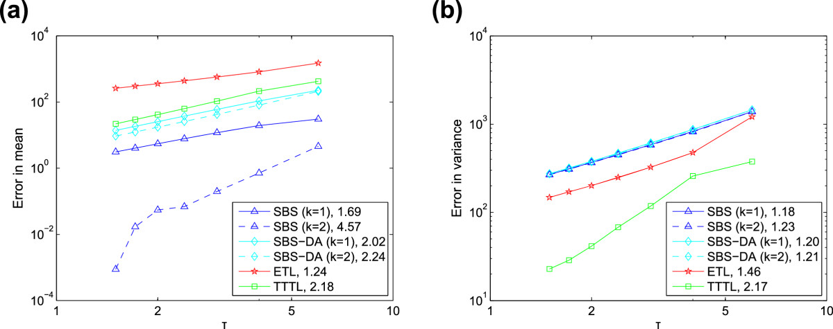 https://static-content.springer.com/image/art%3A10.1186%2F1752-0509-8-71/MediaObjects/12918_2013_Article_1338_Fig7_HTML.jpg