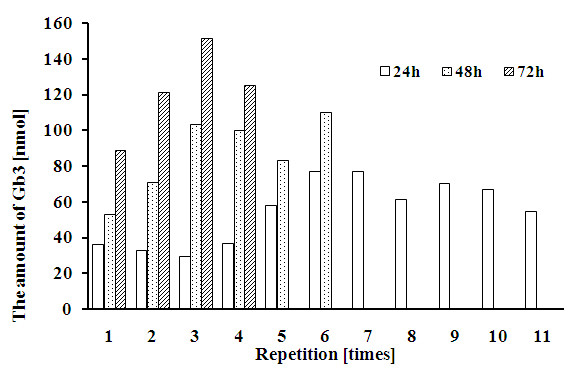https://static-content.springer.com/image/art%3A10.1186%2F1752-153X-1-26/MediaObjects/13065_2007_Article_26_Fig3_HTML.jpg