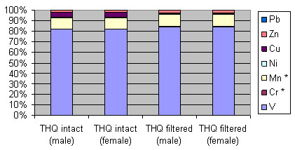 https://static-content.springer.com/image/art%3A10.1186%2F1752-153X-2-13/MediaObjects/13065_2008_Article_46_Fig5_HTML.jpg