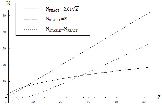 https://static-content.springer.com/image/art%3A10.1186%2F1752-153X-6-135/MediaObjects/13065_2012_Article_482_Fig3_HTML.jpg