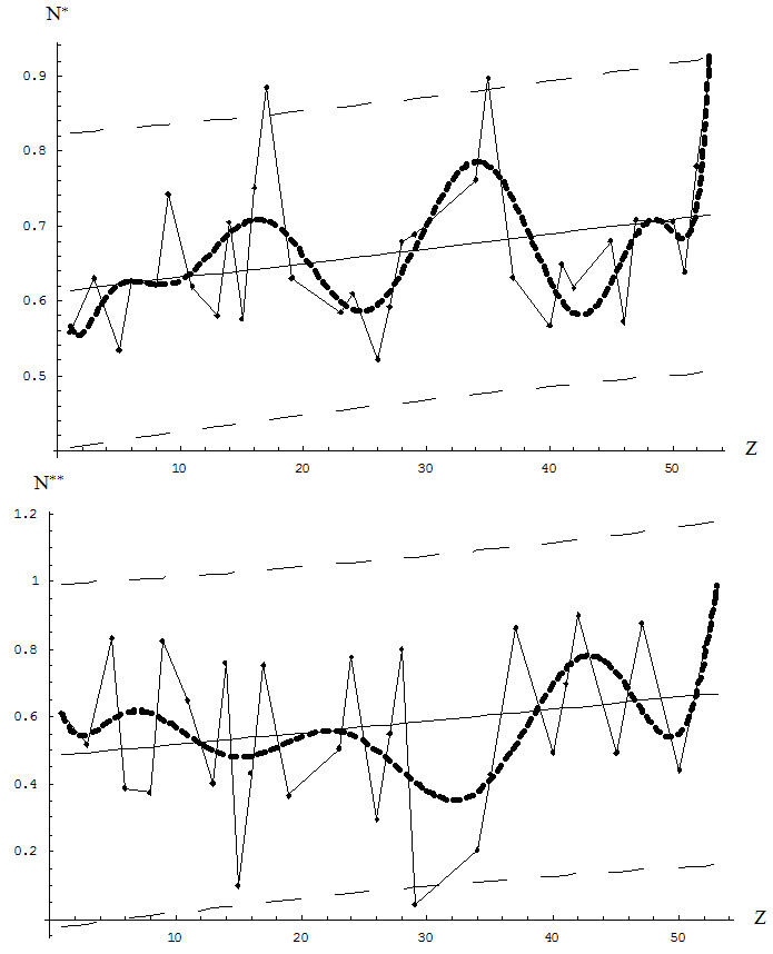 https://static-content.springer.com/image/art%3A10.1186%2F1752-153X-6-135/MediaObjects/13065_2012_Article_482_Fig6_HTML.jpg