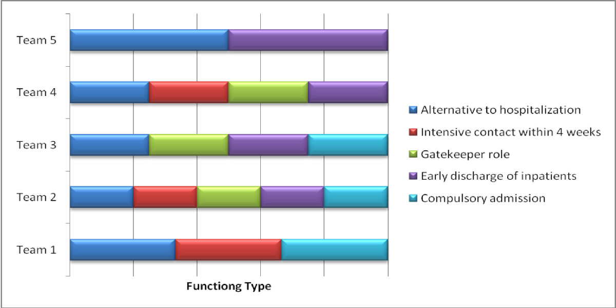 https://static-content.springer.com/image/art%3A10.1186%2F1752-4458-5-19/MediaObjects/13033_2011_Article_103_Fig1_HTML.jpg